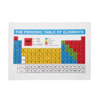 Geschirrhandtuch Periodensystem